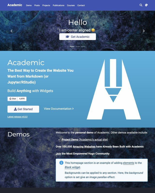 Academic Publications theme A perfect theme for academic and others who want to publish scientific content.